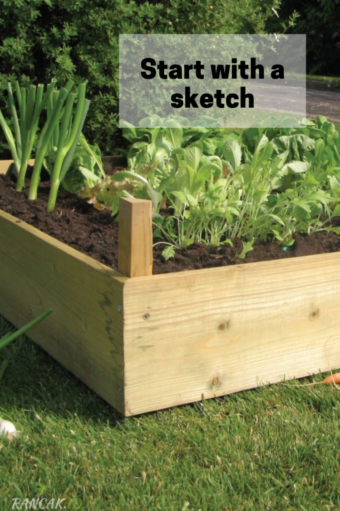 Start with a sketch of your garden beds